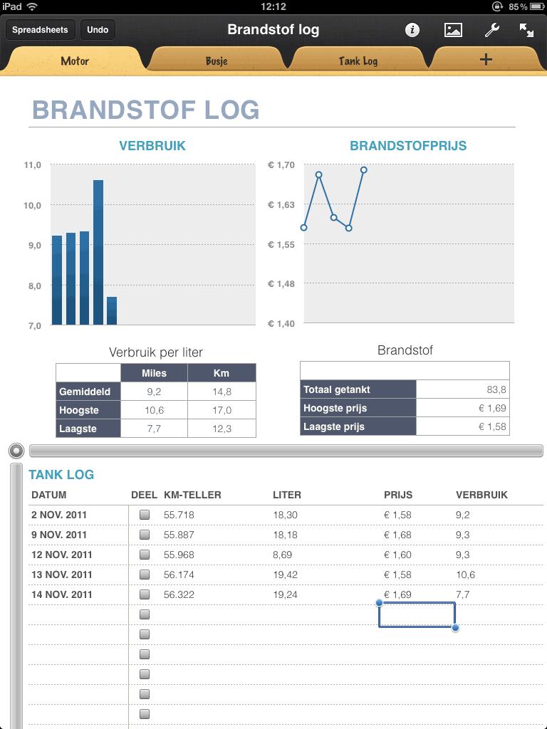 Brandstof log