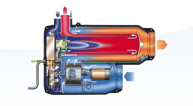 Trumatic E2400 Aufbau