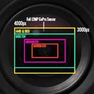 GoPro lens/sensor