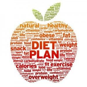 Dieeten